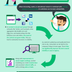 inbound-vs-outbound-marketing infographic